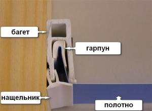 montazh-dvuxurovnevyx-natyazhnyx-potolkov-5