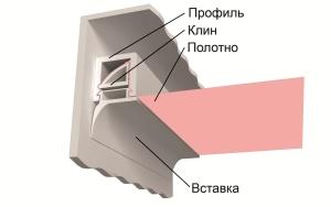 montazh-dvuxurovnevyx-natyazhnyx-potolkov-6