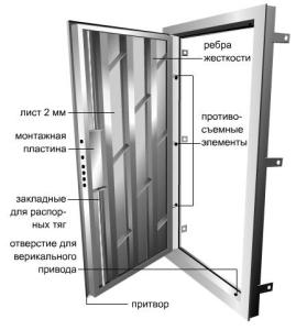 ustanovka-metallicheskih-dverei-1