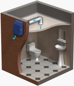 Установка вентиляции в туалете