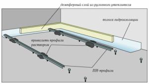 polusuhaya-styazhka-pola-svoimi-rukami-6