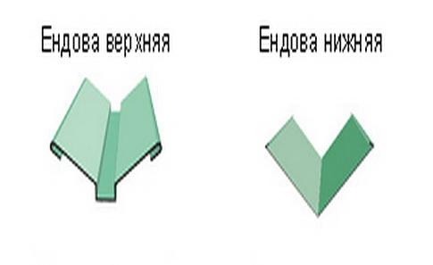 endova