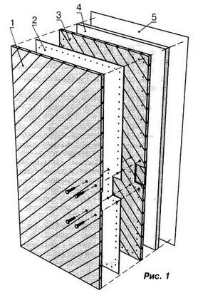 Полотна двери: 1, 3 - щиты из шпунтованных досок; 2 - лист кровельного железа; 4 - утеплитель; 5 - обивка.